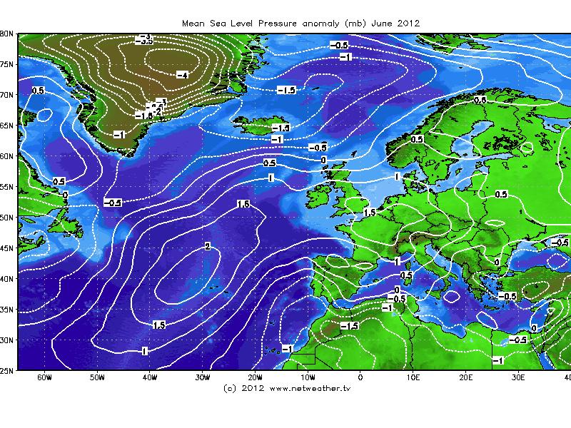 CFS Air Pressure June