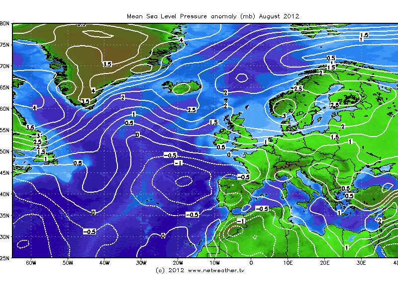 CFS Air Pressure August