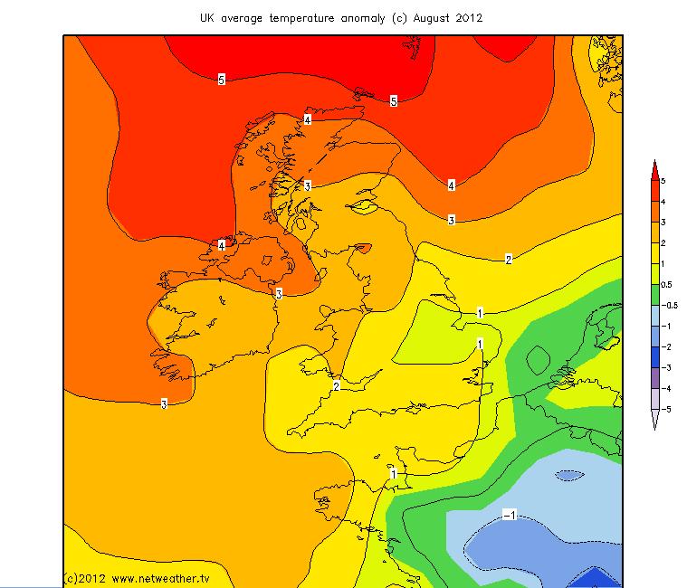 CFS Temperature August