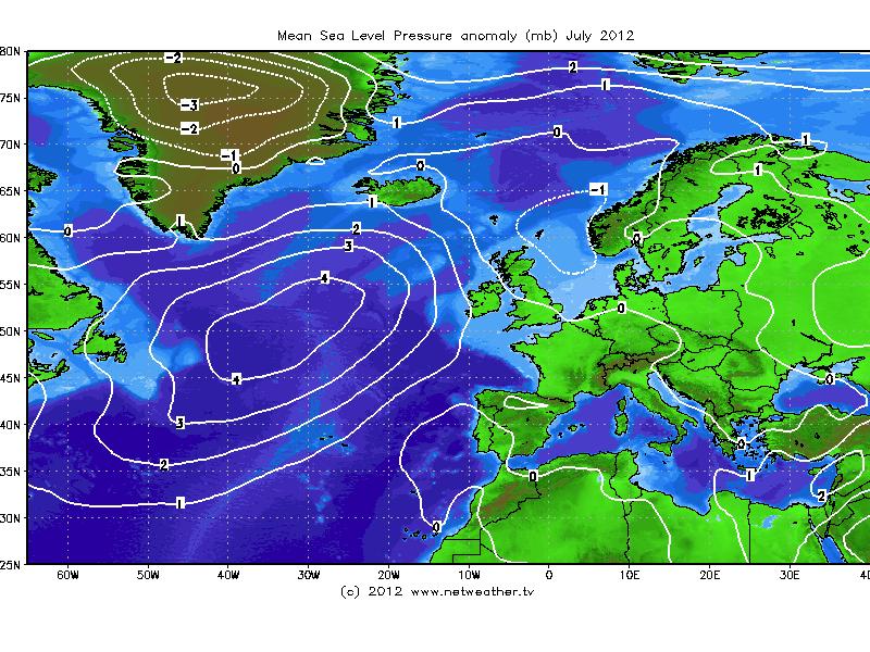 CFS Air Pressure July