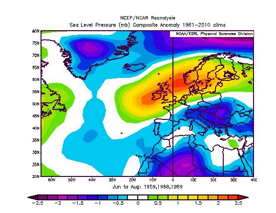 Pressure Forecast